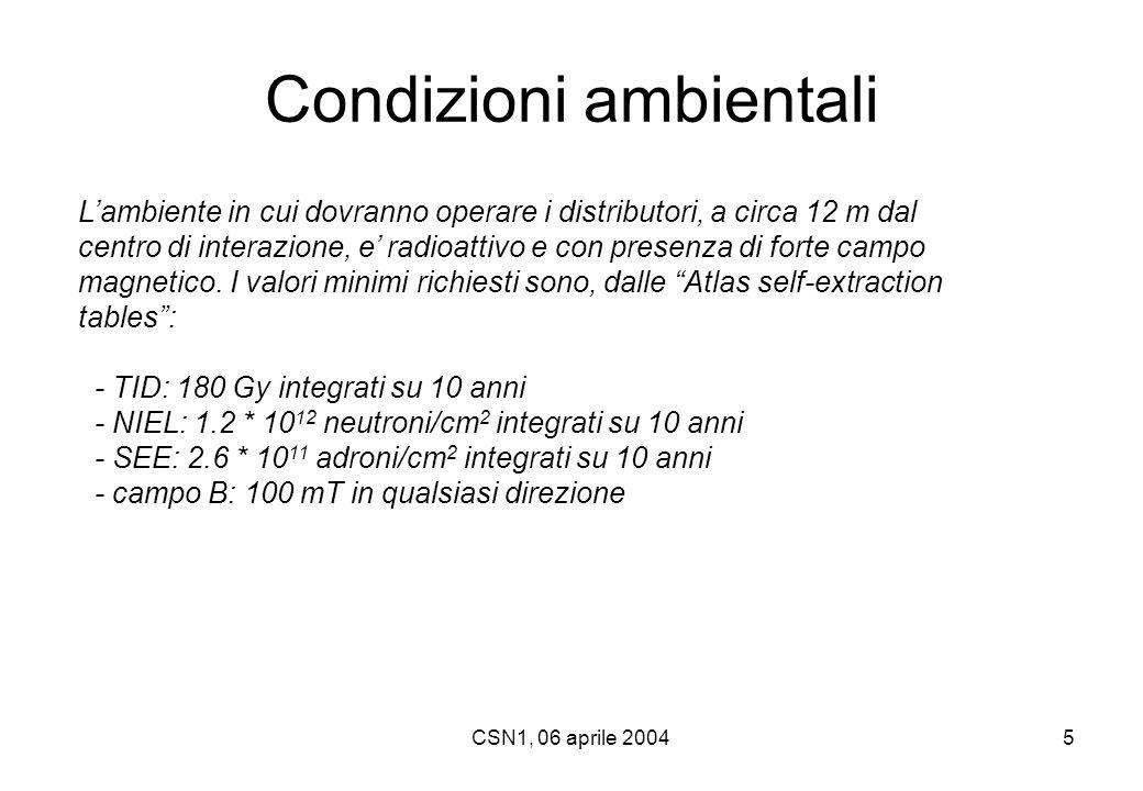 CSN1, 06 aprile 20045 Condizioni ambientali L'ambiente in cui dovranno operare i distributori, a circa 12 m dal centro di interazione, e' radioattivo