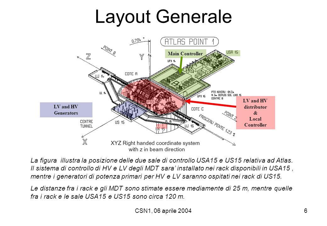 CSN1, 06 aprile 20047 Layout dei rack I distributori LV sono inseriti nei rack posizionati sulla struttura metallica che circonda Atlas, tranne che per le Big Wheel e le Outer Wheel.