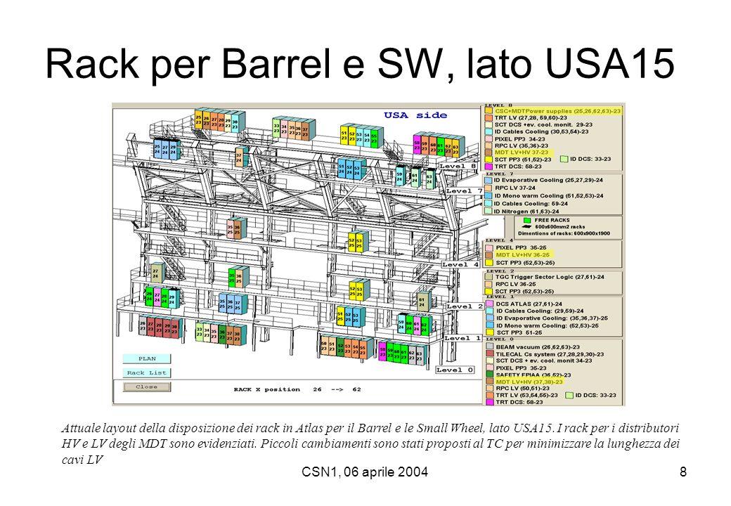 CSN1, 06 aprile 20049 Attuale layout finale della disposizione dei rack in Atlas per il Barrel e le Small Wheel, lato US15.