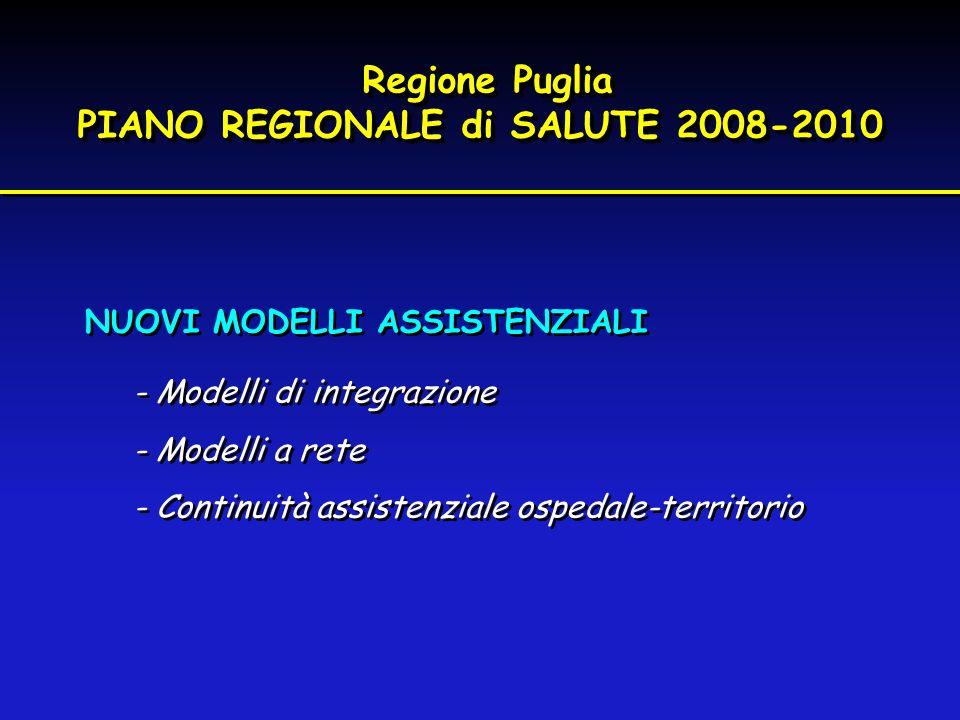 Regione Puglia PIANO REGIONALE di SALUTE 2008-2010 Regione Puglia PIANO REGIONALE di SALUTE 2008-2010 NUOVI MODELLI ASSISTENZIALI - Modelli di integra