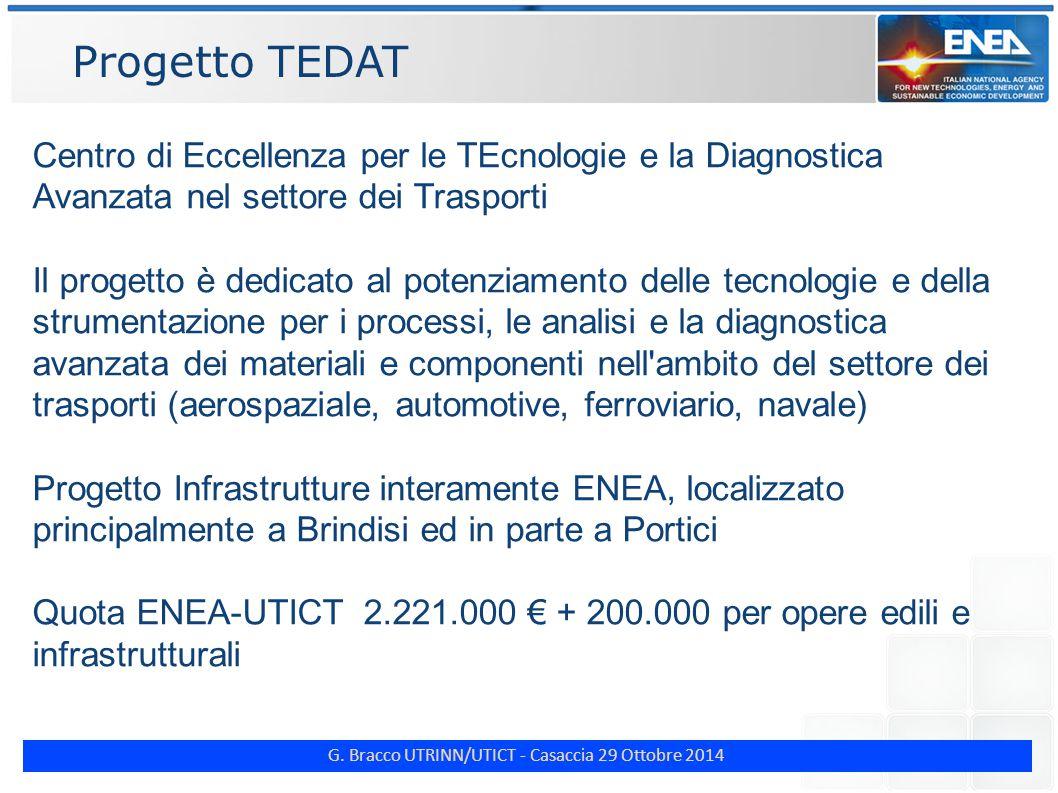 G. Bracco UTRINN/UTICT - Casaccia 29 Ottobre 2014 Progetto TEDAT Centro di Eccellenza per le TEcnologie e la Diagnostica Avanzata nel settore dei Tras