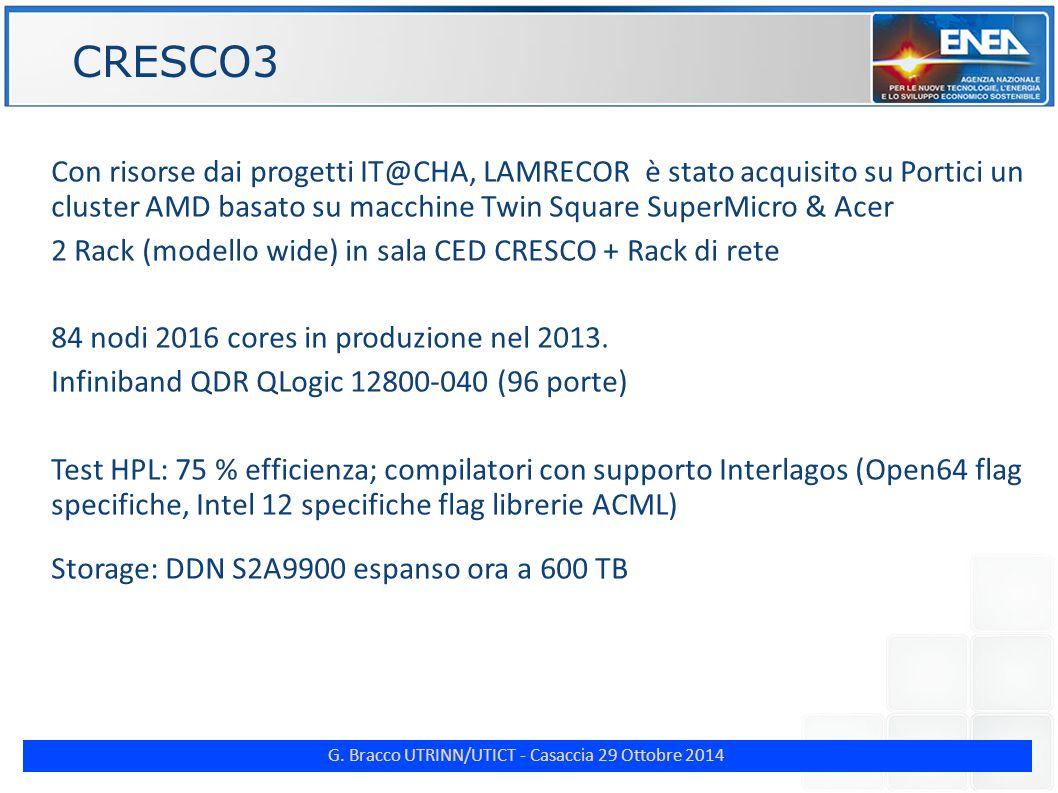G. Bracco UTRINN/UTICT - Casaccia 29 Ottobre 2014 ENE CRESCO3 Con risorse dai progetti IT@CHA, LAMRECOR è stato acquisito su Portici un cluster AMD ba