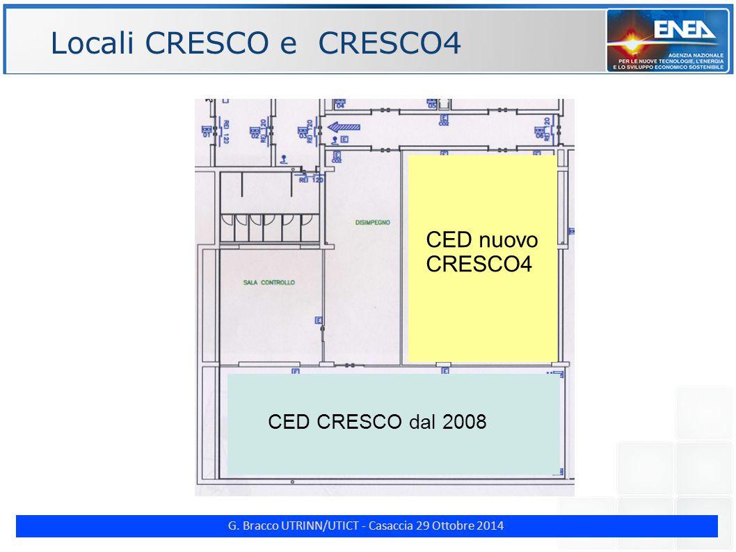 G. Bracco UTRINN/UTICT - Casaccia 29 Ottobre 2014 ENE Locali CRESCO e CRESCO4 CED CRESCO dal 2008 CED nuovo CRESCO4