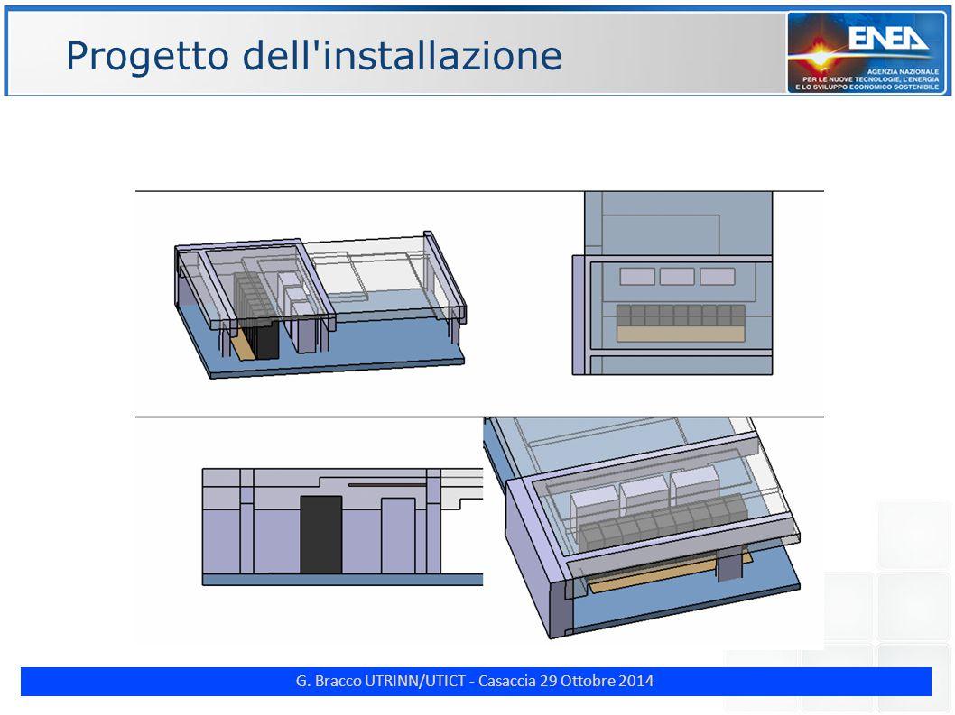 G. Bracco UTRINN/UTICT - Casaccia 29 Ottobre 2014 ENE Progetto dell installazione