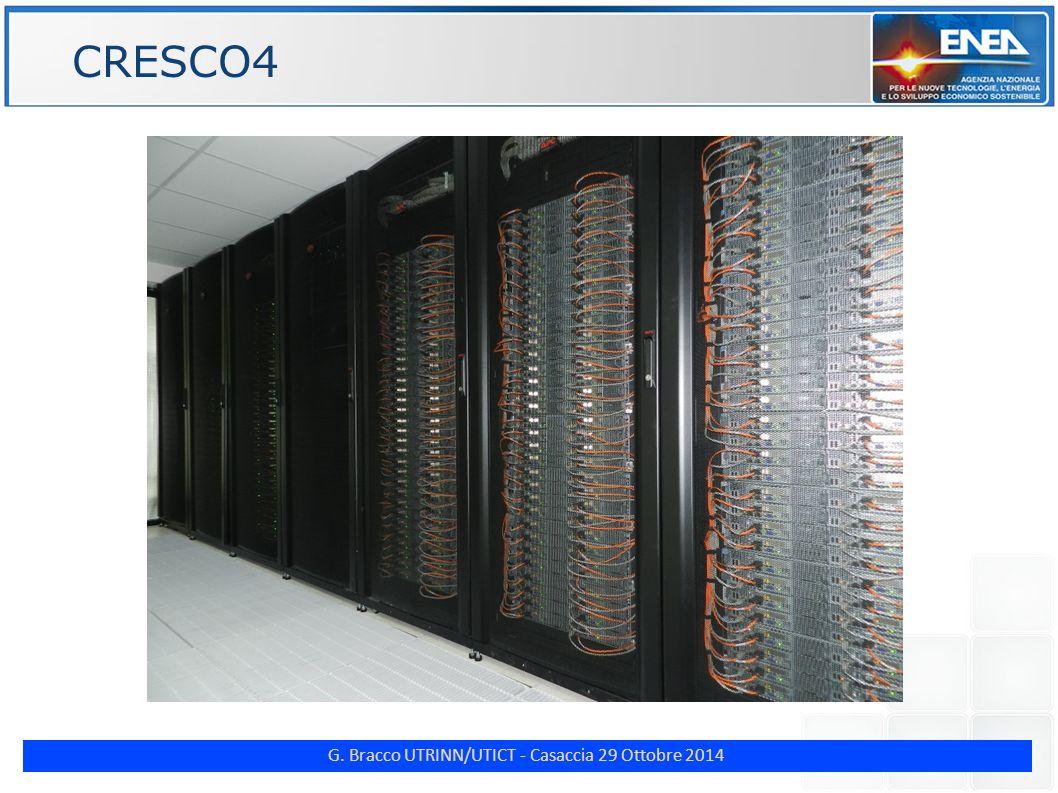 G. Bracco UTRINN/UTICT - Casaccia 29 Ottobre 2014 ENE CRESCO4