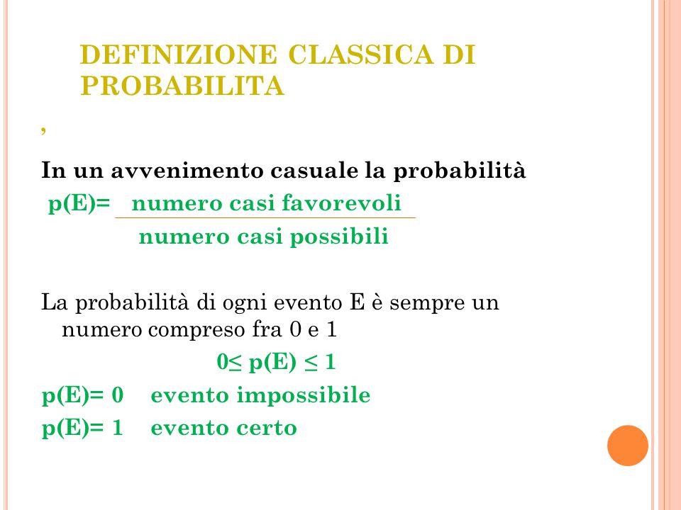 DEFINIZIONE CLASSICA DI PROBABILITA ' In un avvenimento casuale la probabilità p(E)= numero casi favorevoli numero casi possibili La probabilità di og