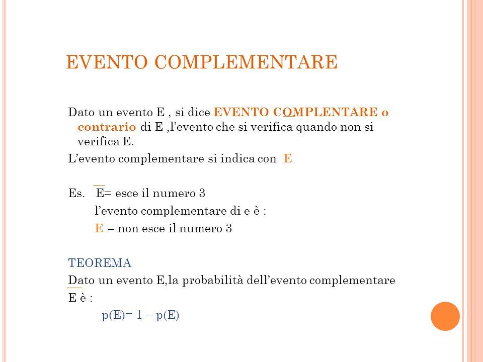 EVENTO COMPLEMENTARE Dato un evento E, si dice EVENTO COMPLENTARE o contrario di E,l'evento che si verifica quando non si verifica E. L'evento complem