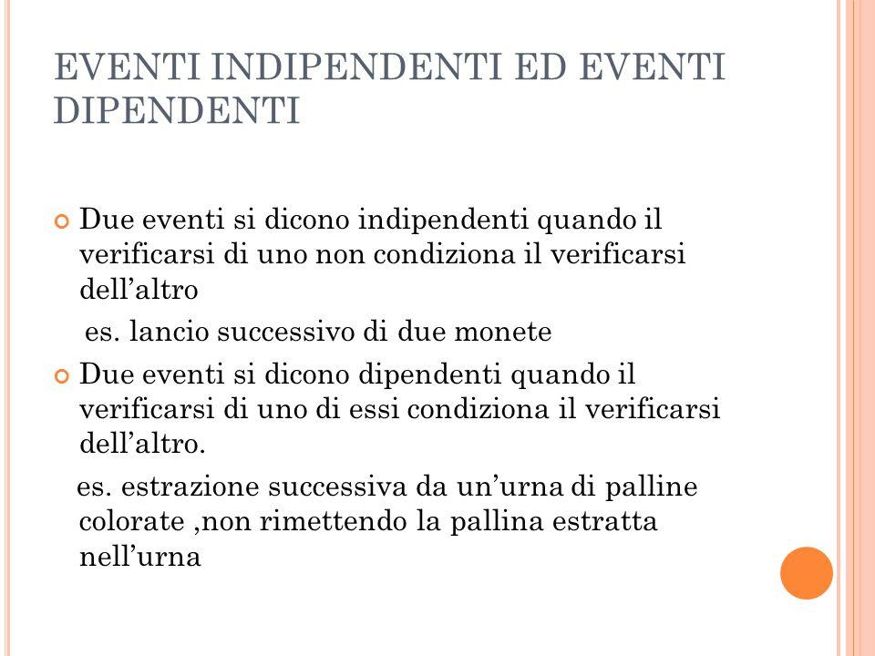 EVENTI INDIPENDENTI ED EVENTI DIPENDENTI Due eventi si dicono indipendenti quando il verificarsi di uno non condiziona il verificarsi dell'altro es. l