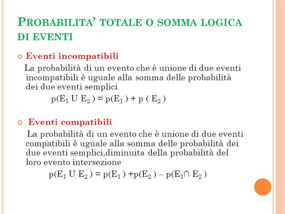 P ROBABILITA ' TOTALE O SOMMA LOGICA DI EVENTI Eventi incompatibili La probabilità di un evento che è unione di due eventi incompatibili è uguale alla