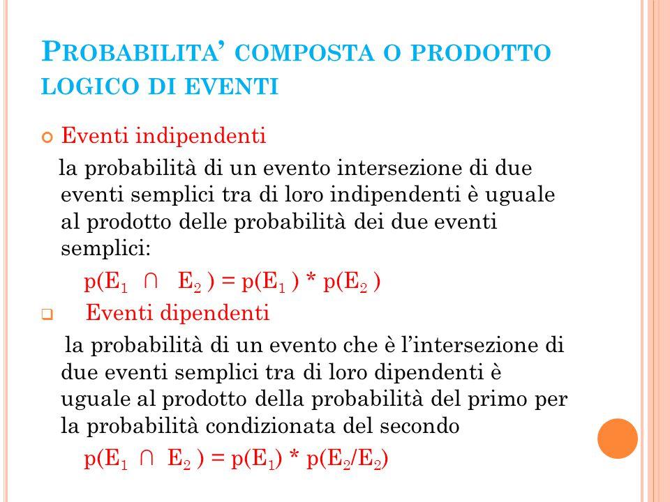 P ROBABILITA ' COMPOSTA O PRODOTTO LOGICO DI EVENTI Eventi indipendenti la probabilità di un evento intersezione di due eventi semplici tra di loro in