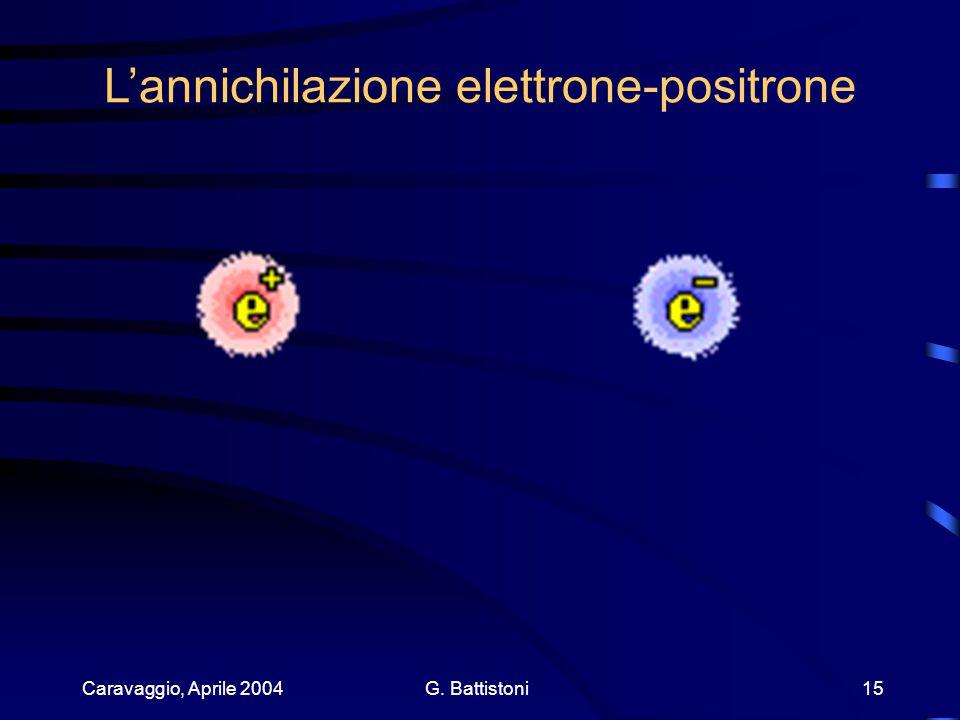 Caravaggio, Aprile 2004 G. Battistoni 15 L'annichilazione elettrone-positrone