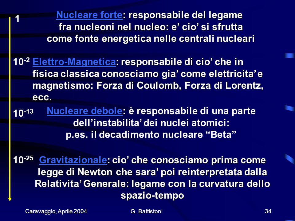 Caravaggio, Aprile 2004 G.