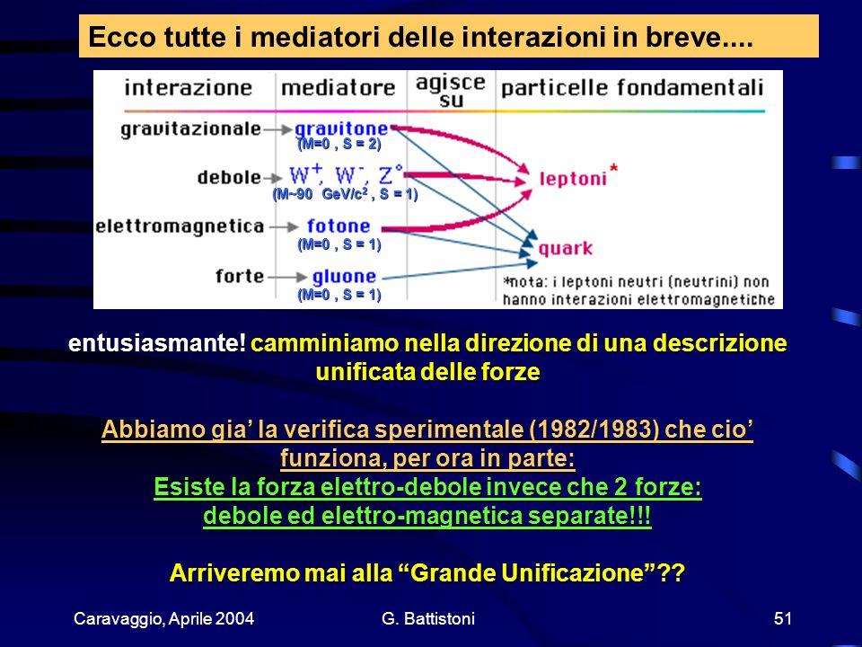 Caravaggio, Aprile 2004 G. Battistoni 51 Ecco tutte i mediatori delle interazioni in breve....