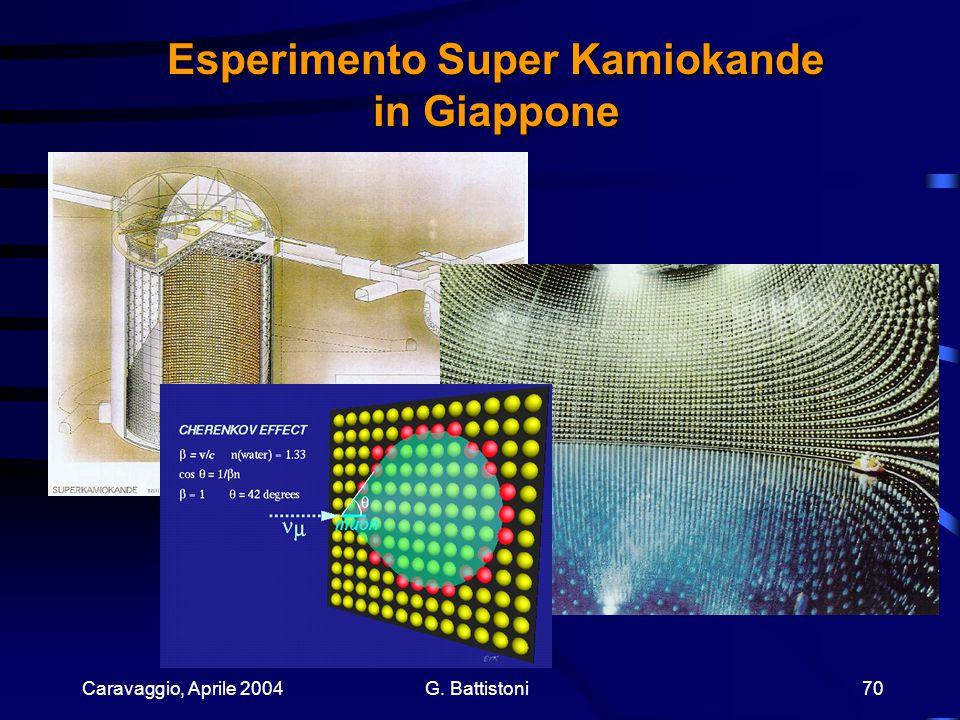 Caravaggio, Aprile 2004 G. Battistoni 70 Esperimento Super Kamiokande in Giappone
