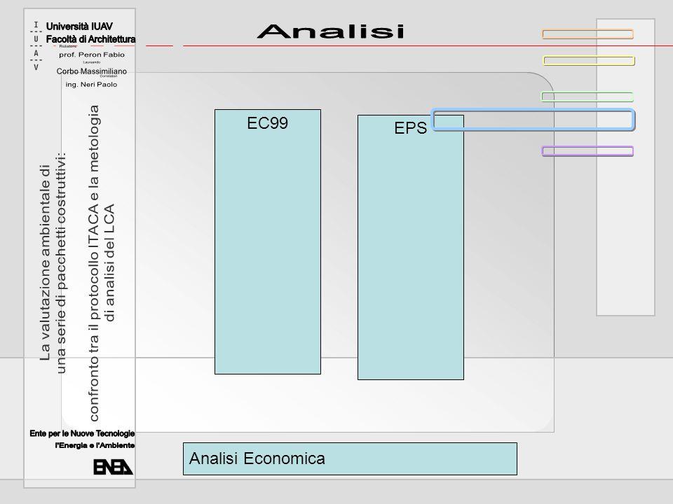 Analisi Economica EC99 EPS