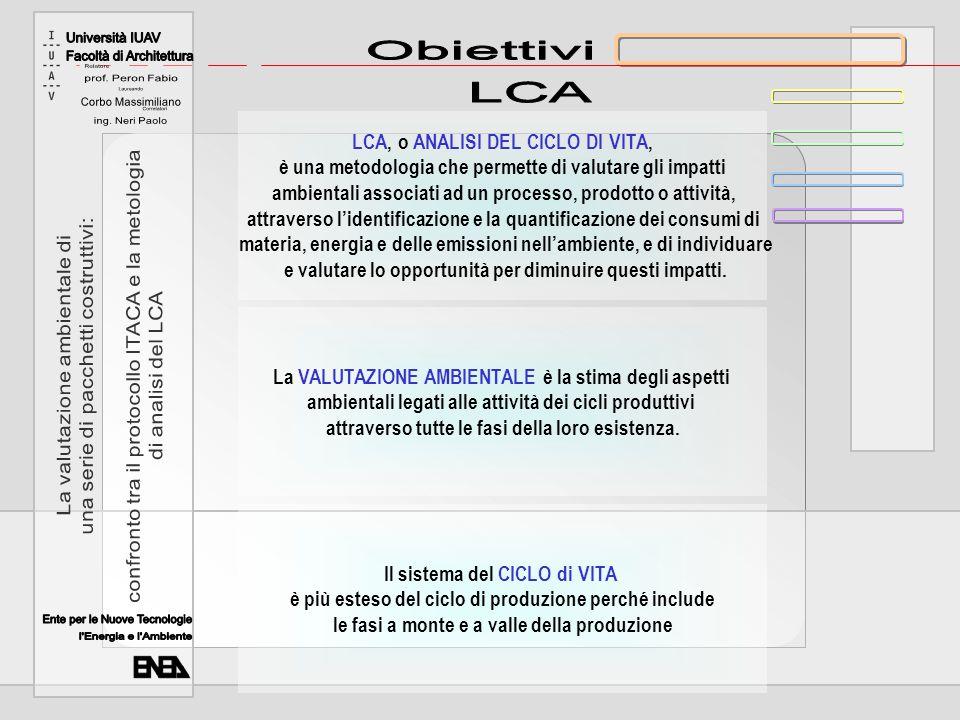 LCA, o ANALISI DEL CICLO DI VITA, è una metodologia che permette di valutare gli impatti ambientali associati ad un processo, prodotto o attività, att