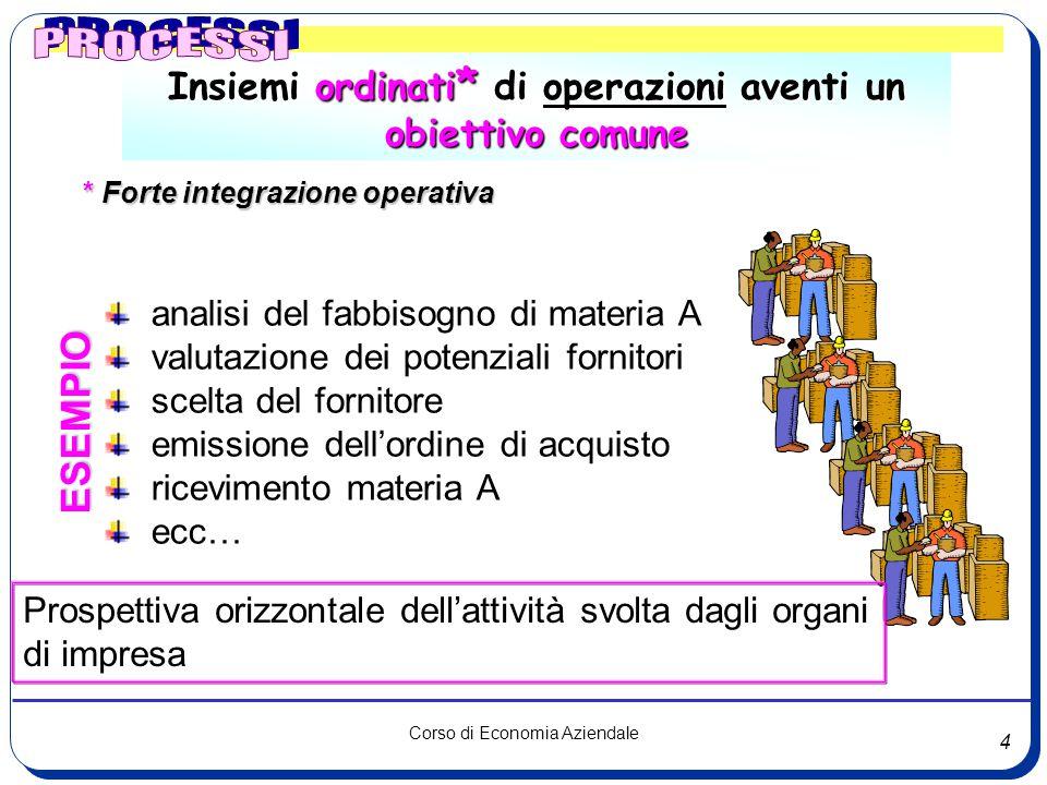 3 Corso di Economia Aziendale Insiemi di operazioni omogenee da un punto di vista tecnico (in termini di fattori produttivi utilizzati) e in base alla