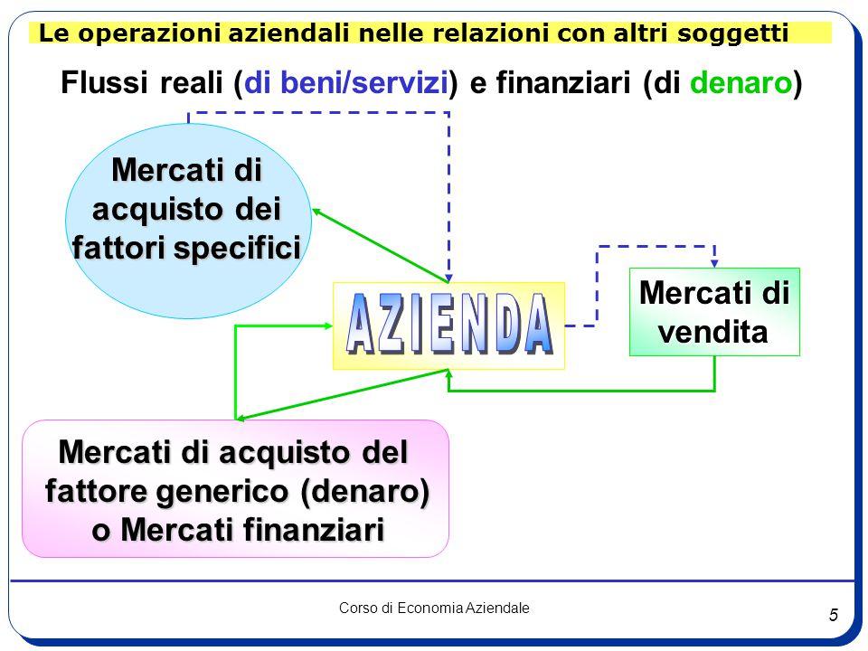 4 Corso di Economia Aziendale Insiemi ordinati * di operazioni aventi un obiettivo comune *Forte integrazione operativa * Forte integrazione operativa