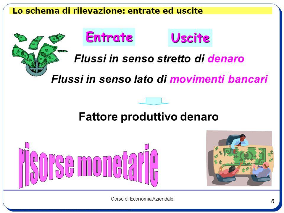 5 Corso di Economia Aziendale Le operazioni aziendali nelle relazioni con altri soggetti Flussi reali (di beni/servizi) e finanziari (di denaro) Merca