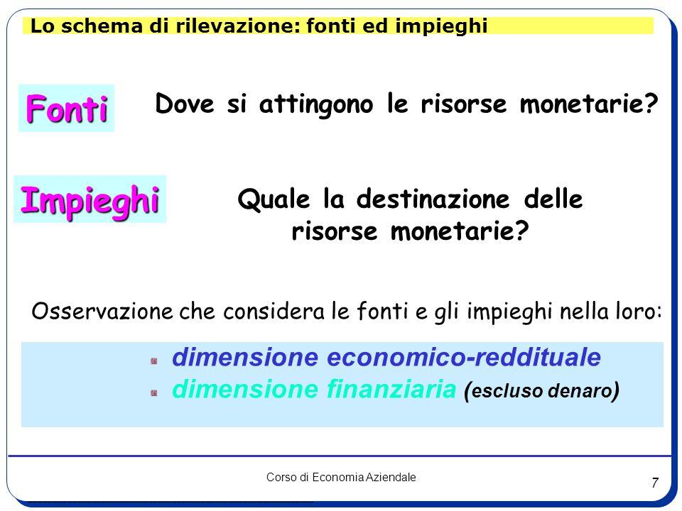 7 Corso di Economia Aziendale AcquisizioniRealizzi ____________________________________________________________ Lo schema di rilevazione: fonti ed impieghi Fonti Impieghi dimensione economico-reddituale dimensione finanziaria ( escluso denaro ) Dove si attingono le risorse monetarie.