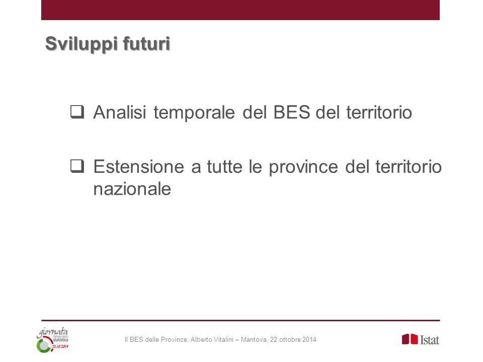 Sviluppi futuri  Analisi temporale del BES del territorio  Estensione a tutte le province del territorio nazionale Il BES delle Province, Alberto Vitalini – Mantova, 22 ottobre 2014
