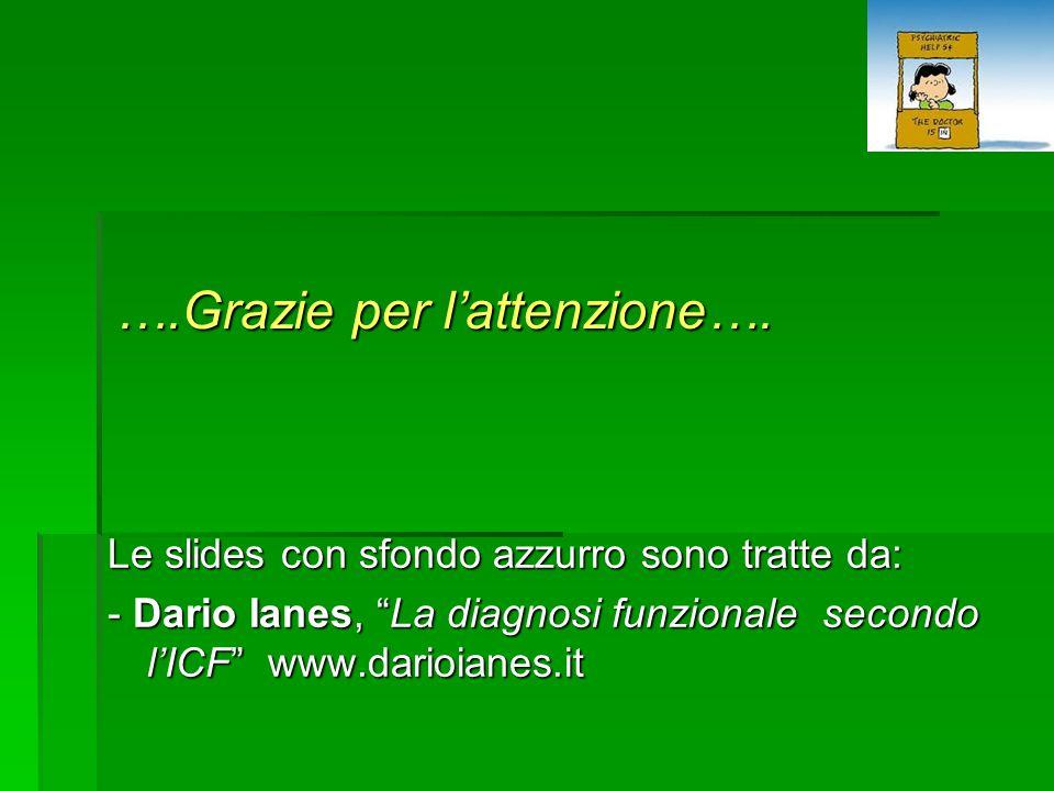 """….Grazie per l'attenzione…. Le slides con sfondo azzurro sono tratte da: - Dario Ianes, """"La diagnosi funzionale secondo l'ICF"""" www.darioianes.it"""