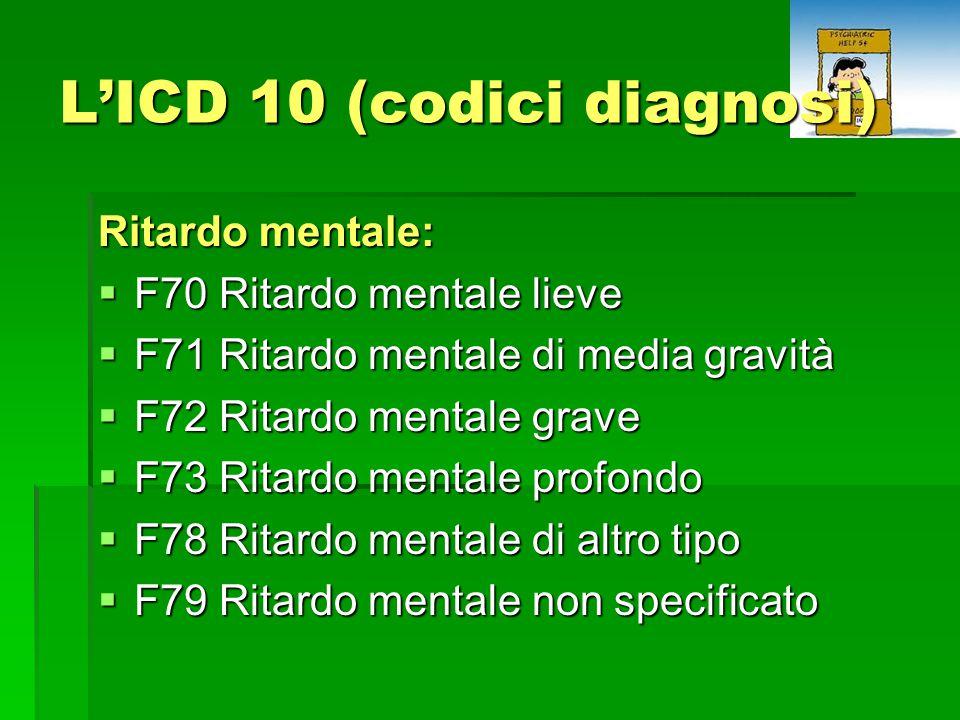 L'ICD 10 (codici diagnosi) Ritardo mentale:  F70 Ritardo mentale lieve  F71 Ritardo mentale di media gravità  F72 Ritardo mentale grave  F73 Ritardo mentale profondo  F78 Ritardo mentale di altro tipo  F79 Ritardo mentale non specificato