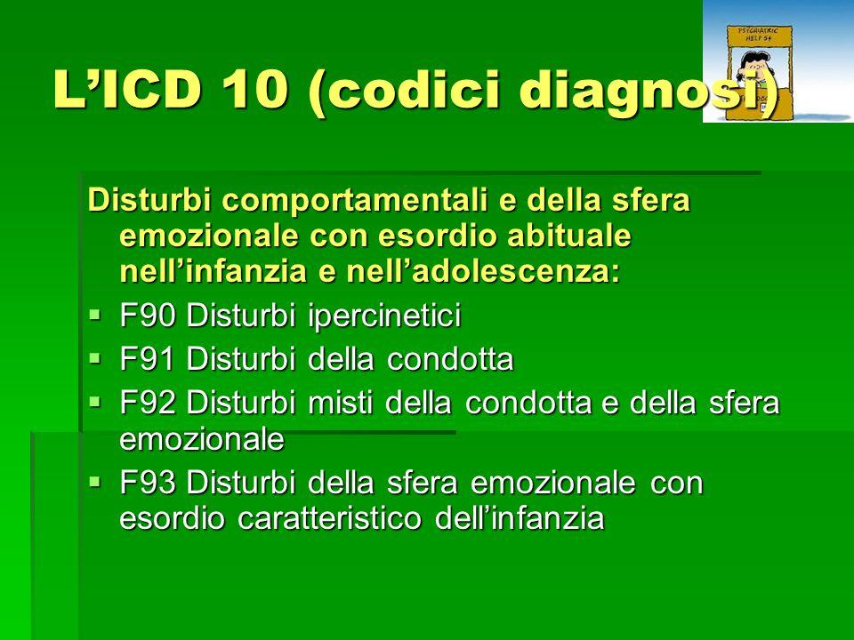 L'ICD 10 (codici diagnosi) Disturbi comportamentali e della sfera emozionale con esordio abituale nell'infanzia e nell'adolescenza:  F90 Disturbi ipercinetici  F91 Disturbi della condotta  F92 Disturbi misti della condotta e della sfera emozionale  F93 Disturbi della sfera emozionale con esordio caratteristico dell'infanzia