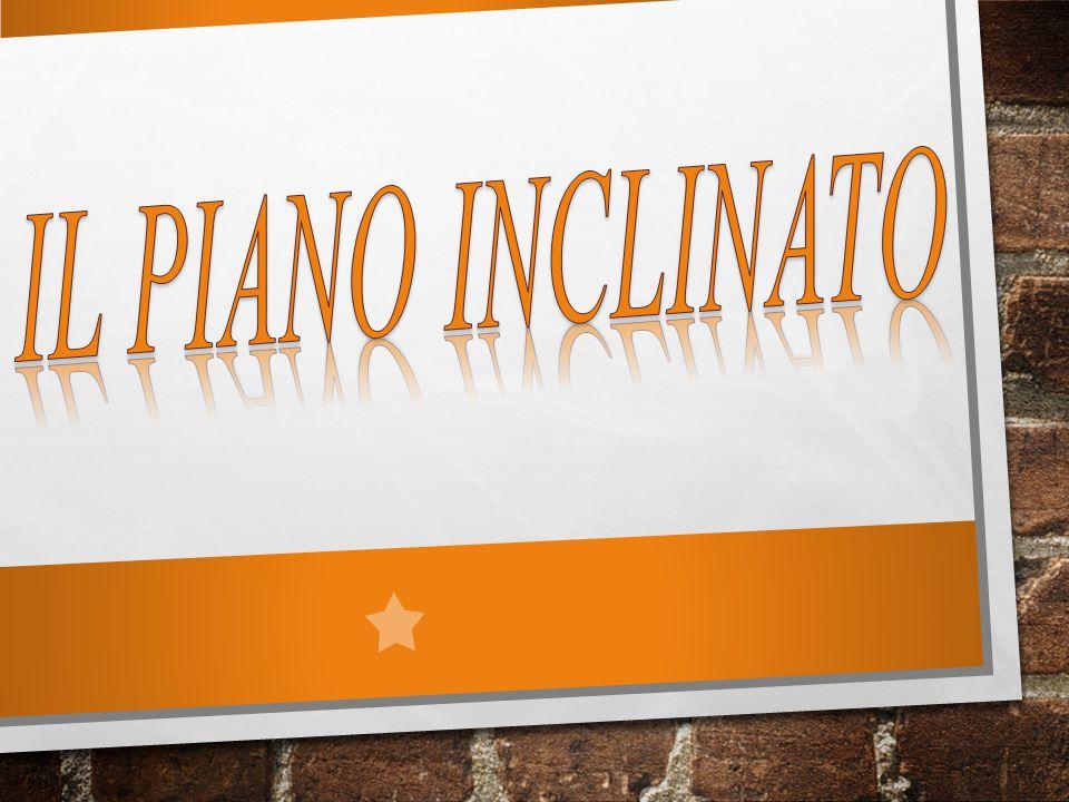 PROBLEMA: QUALI SONO LE GRANDEZZE CHE DETERMINANO L EQUILIBRIO DI UN CORPO POSTO SU DI UN PIANO INCLINATO?