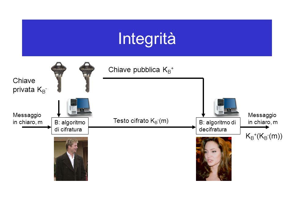 Integrità B: algoritmo di cifratura B: algoritmo di decifratura Messaggio in chiaro, m Testo cifrato K B - (m) Chiave pubblica K B + Chiave privata K B - Messaggio in chiaro, m K B + (K B - (m))