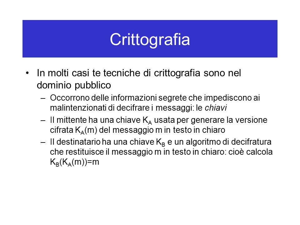 Crittografia In molti casi te tecniche di crittografia sono nel dominio pubblico –Occorrono delle informazioni segrete che impediscono ai malintenzionati di decifrare i messaggi: le chiavi –Il mittente ha una chiave K A usata per generare la versione cifrata K A (m) del messaggio m in testo in chiaro –Il destinatario ha una chiave K B e un algoritmo di decifratura che restituisce il messaggio m in testo in chiaro: cioè calcola K B (K A (m))=m