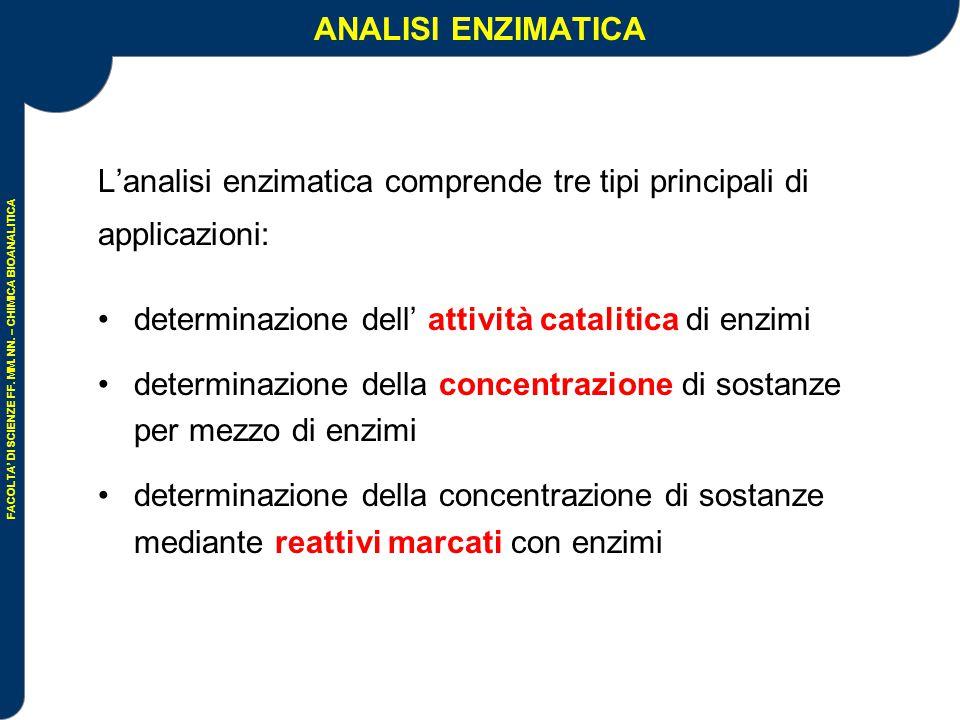 FACOLTA' DI SCIENZE FF. MM. NN. – CHIMICA BIOANALITICA Lock and key model Esempio: proteasi