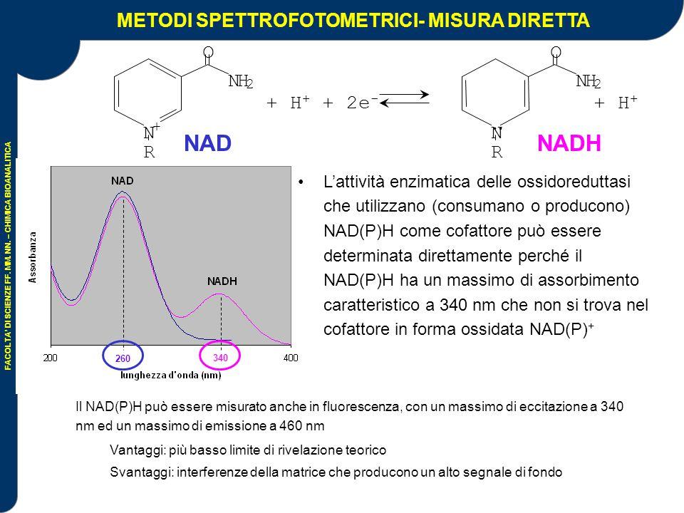 FACOLTA' DI SCIENZE FF.MM. NN. – CHIMICA BIOANALITICA uricasi 3.