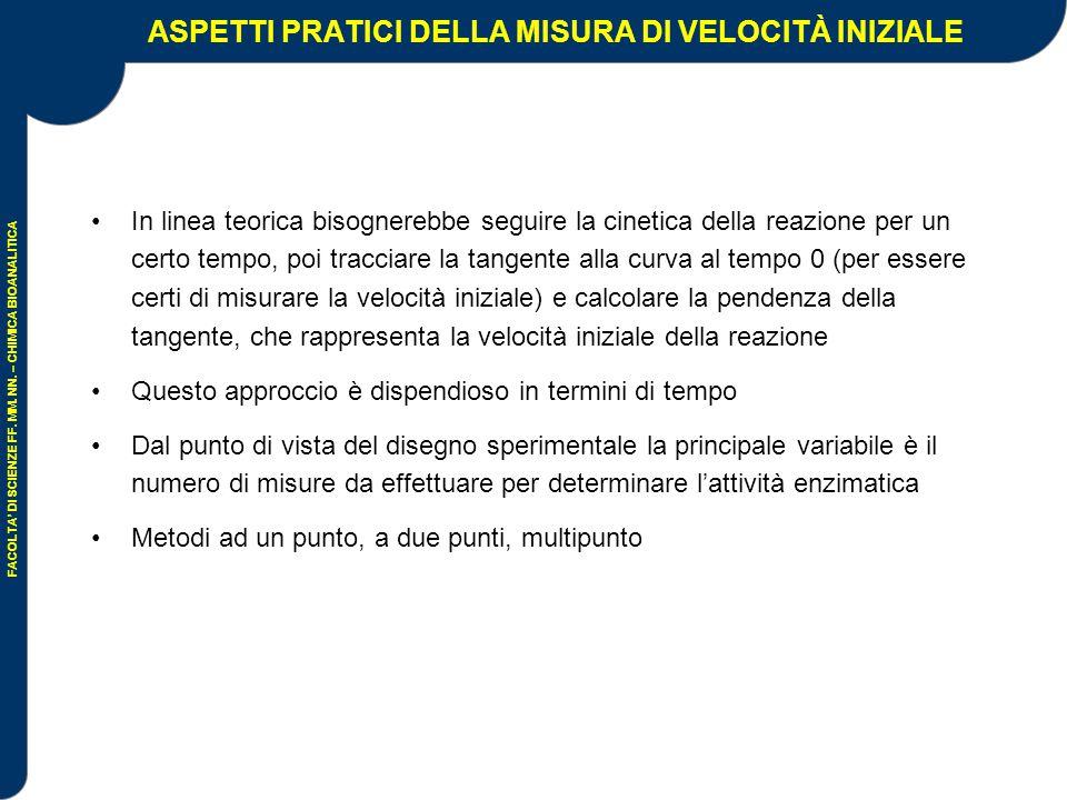 FACOLTA' DI SCIENZE FF.MM. NN.
