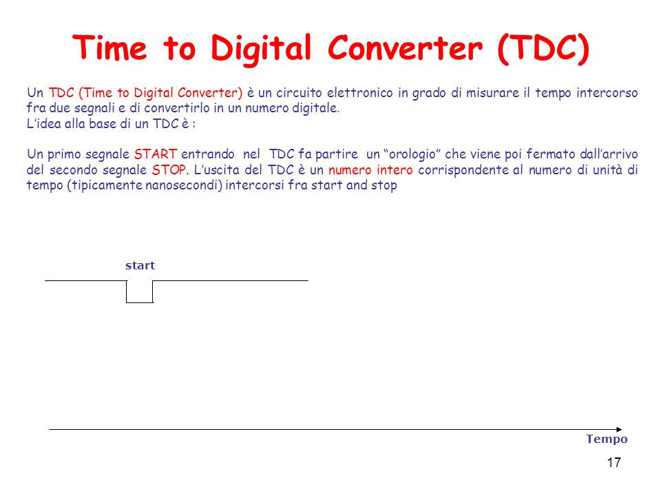 Time to Digital Converter (TDC) start Tempo Un TDC (Time to Digital Converter) è un circuito elettronico in grado di misurare il tempo intercorso fra
