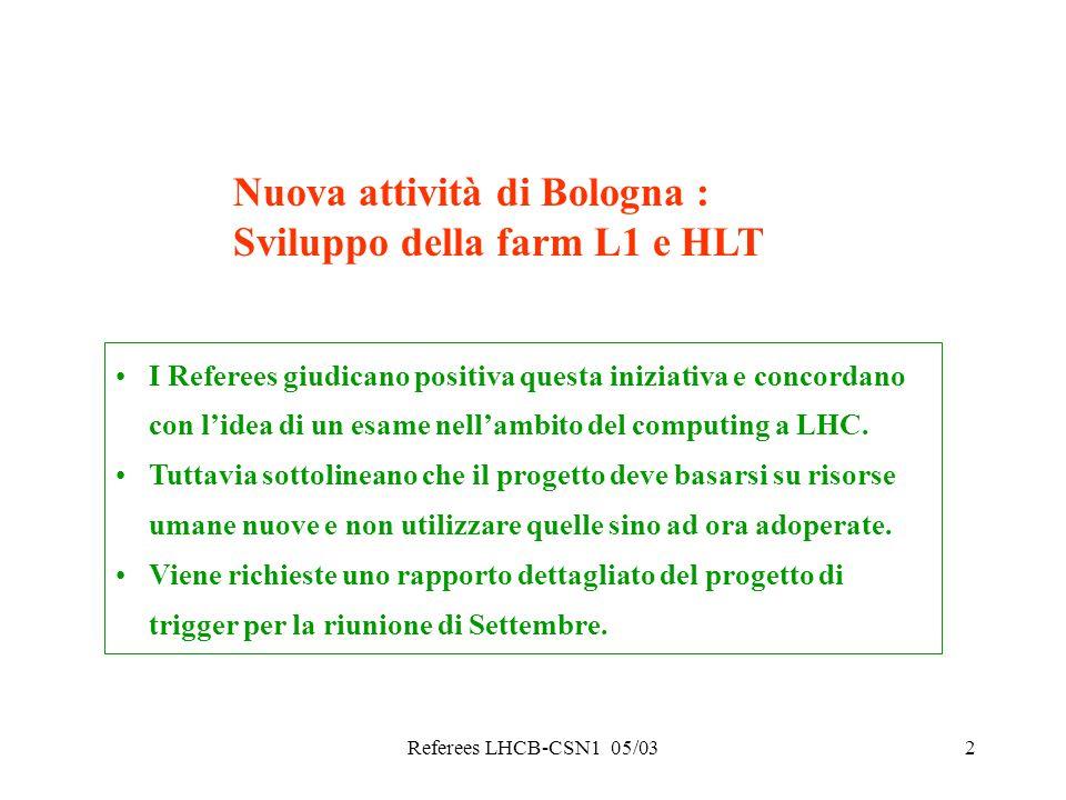 Referees LHCB-CSN1 05/032 Nuova attività di Bologna : Sviluppo della farm L1 e HLT I Referees giudicano positiva questa iniziativa e concordano con l'