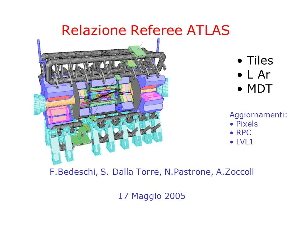 Relazione Referee ATLAS F.Bedeschi, S. Dalla Torre, N.Pastrone, A.Zoccoli 17 Maggio 2005 Tiles L Ar MDT Aggiornamenti: Pixels RPC LVL1