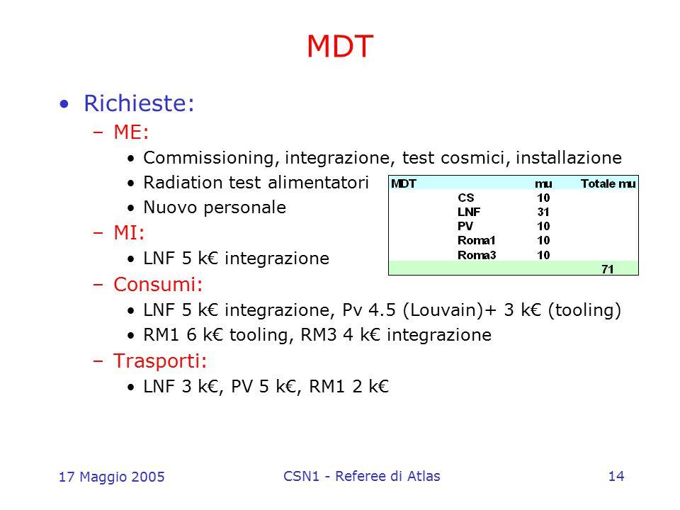 17 Maggio 2005 CSN1 - Referee di Atlas14 MDT Richieste: –ME: Commissioning, integrazione, test cosmici, installazione Radiation test alimentatori Nuov