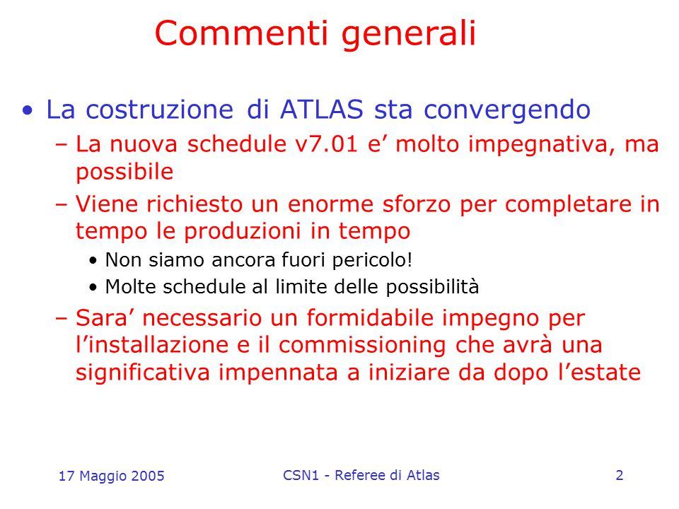 17 Maggio 2005 CSN1 - Referee di Atlas3 Calorimetro Tiles Si prevede di riuscire a raggiungere la milestone d'installazione per il 10/12/2005 –Congratulazioni –Tanto lavoro di cablatura e test sul rivelatore.