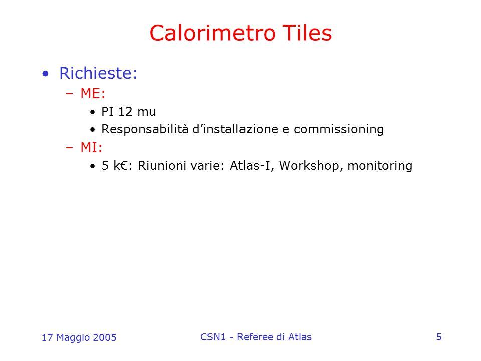 17 Maggio 2005 CSN1 - Referee di Atlas5 Calorimetro Tiles Richieste: –ME: PI 12 mu Responsabilità d'installazione e commissioning –MI: 5 k€: Riunioni
