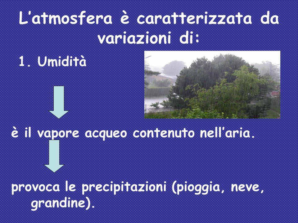 L'atmosfera è caratterizzata da variazioni di: 1. Umidità provoca le precipitazioni (pioggia, neve, grandine). è il vapore acqueo contenuto nell'aria.