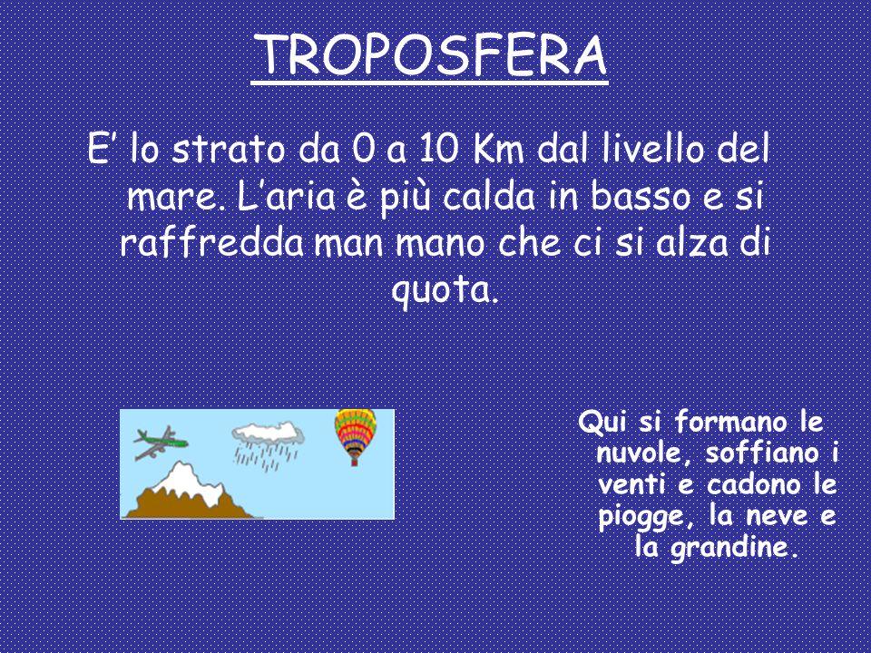 STRATOSFERA Si estende da 10 a 50 Km.
