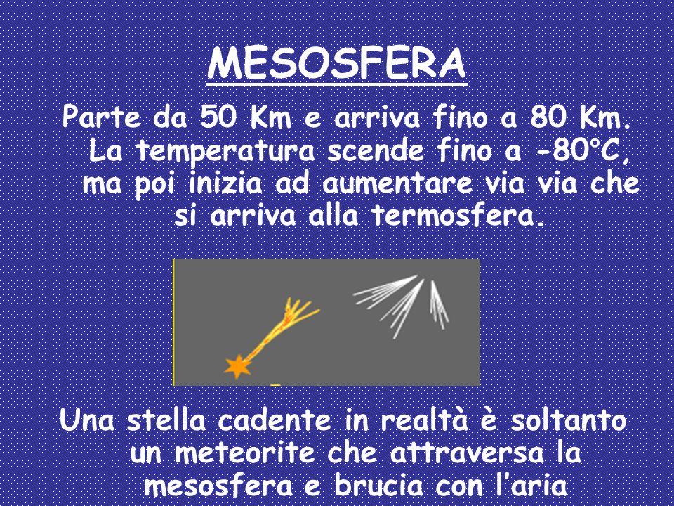 Termosfera Si estende da 80 a oltre 300 Km.