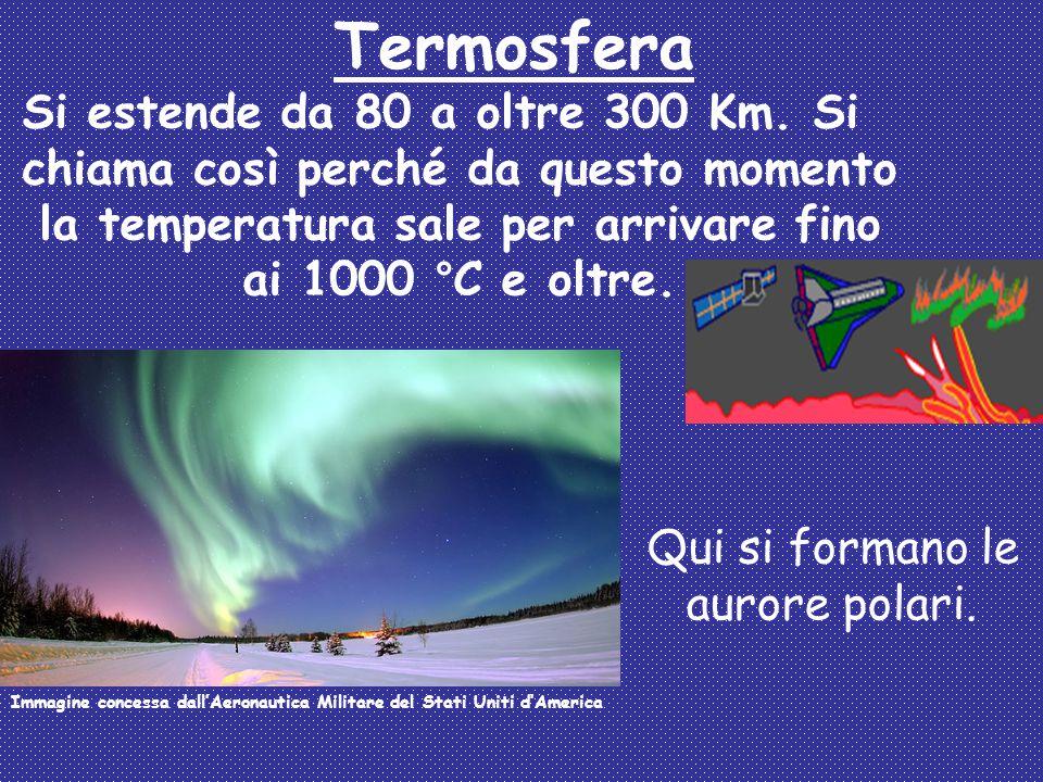 Termosfera Si estende da 80 a oltre 300 Km. Si chiama così perché da questo momento la temperatura sale per arrivare fino ai 1000 °C e oltre. Qui si f