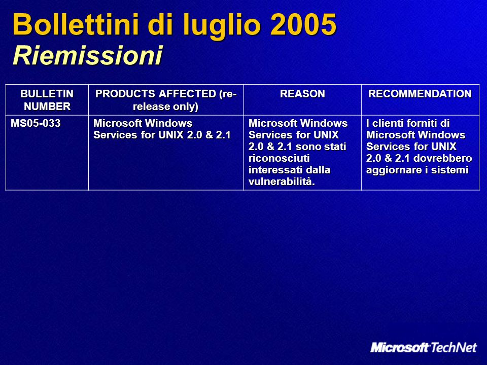 Bollettini di luglio 2005 Riemissioni BULLETIN NUMBER PRODUCTS AFFECTED (re- release only) REASONRECOMMENDATION MS05-033 Microsoft Windows Services fo
