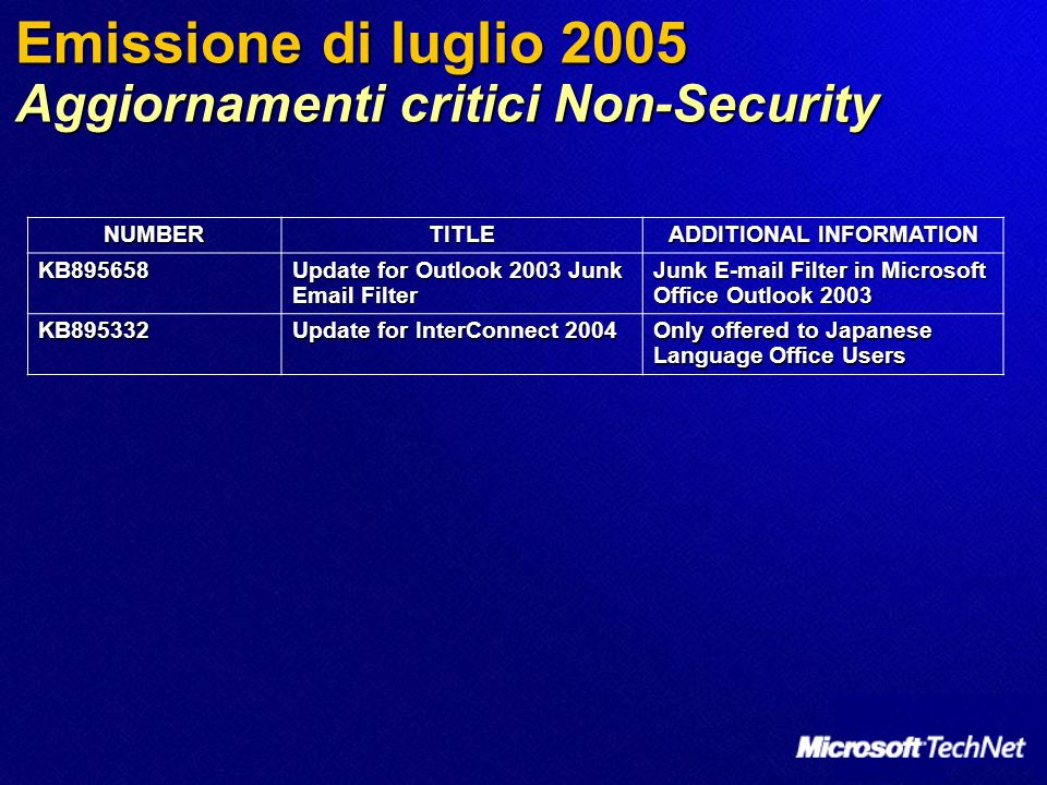 Emissione di luglio 2005 Aggiornamenti critici Non-Security NUMBERTITLE ADDITIONAL INFORMATION KB895658 Update for Outlook 2003 Junk Email Filter Junk E-mail Filter in Microsoft Office Outlook 2003 KB895332 Update for InterConnect 2004 Only offered to Japanese Language Office Users
