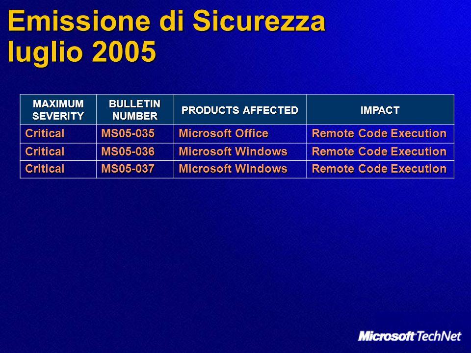Bollettini di luglio 2005 Riemissioni BULLETIN NUMBER PRODUCTS AFFECTED (re- release only) REASONRECOMMENDATION MS05-033 Microsoft Windows Services for UNIX 2.0 & 2.1 Microsoft Windows Services for UNIX 2.0 & 2.1 sono stati riconosciuti interessati dalla vulnerabilità.