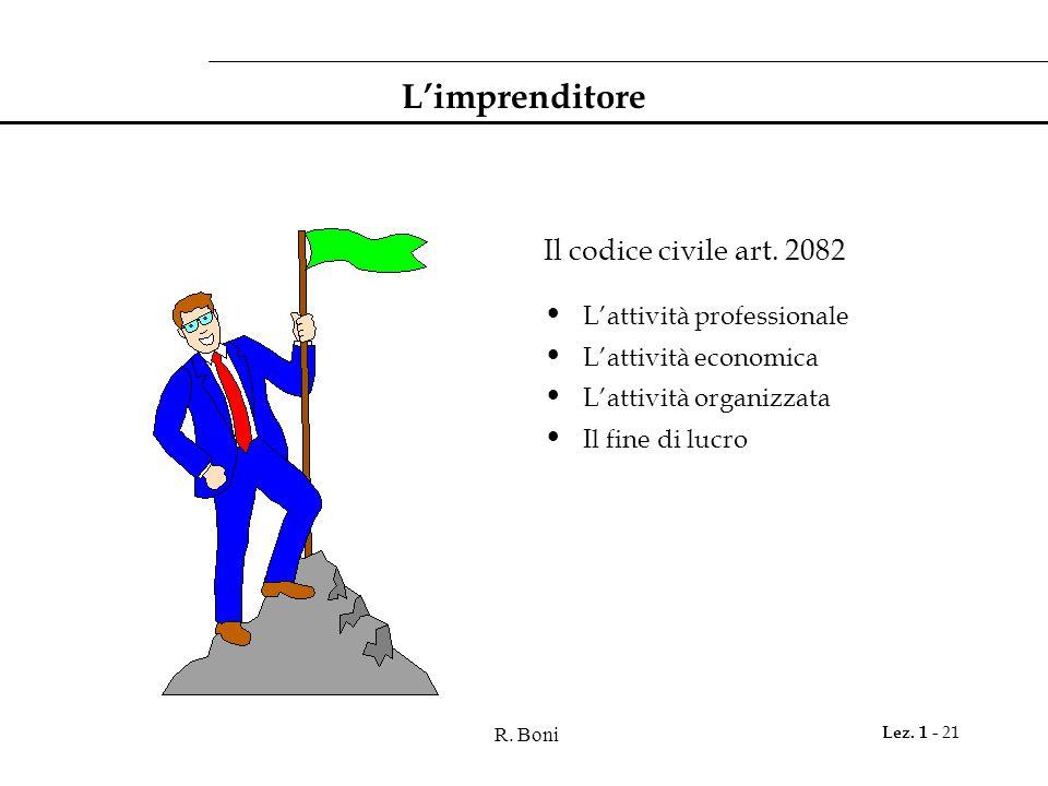 R.Boni Lez. 1 - 21 L'imprenditore Il codice civile art.
