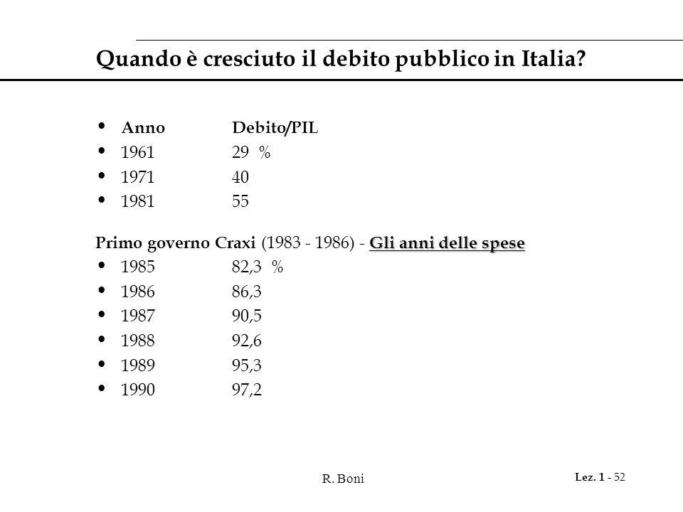 R.Boni Lez. 1 - 52 Quando è cresciuto il debito pubblico in Italia.