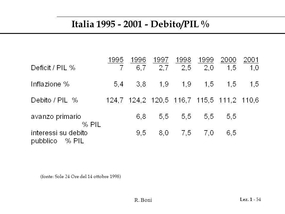 R. Boni Lez. 1 - 54 Italia 1995 - 2001 - Debito/PIL % (fonte: Sole 24 Ore del 14 ottobre 1998)